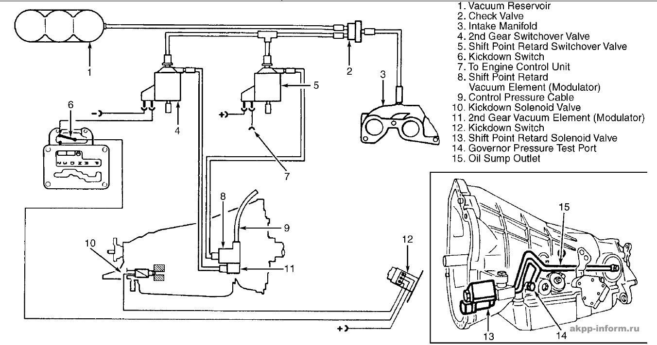Мб 123 110 схема вакуумных