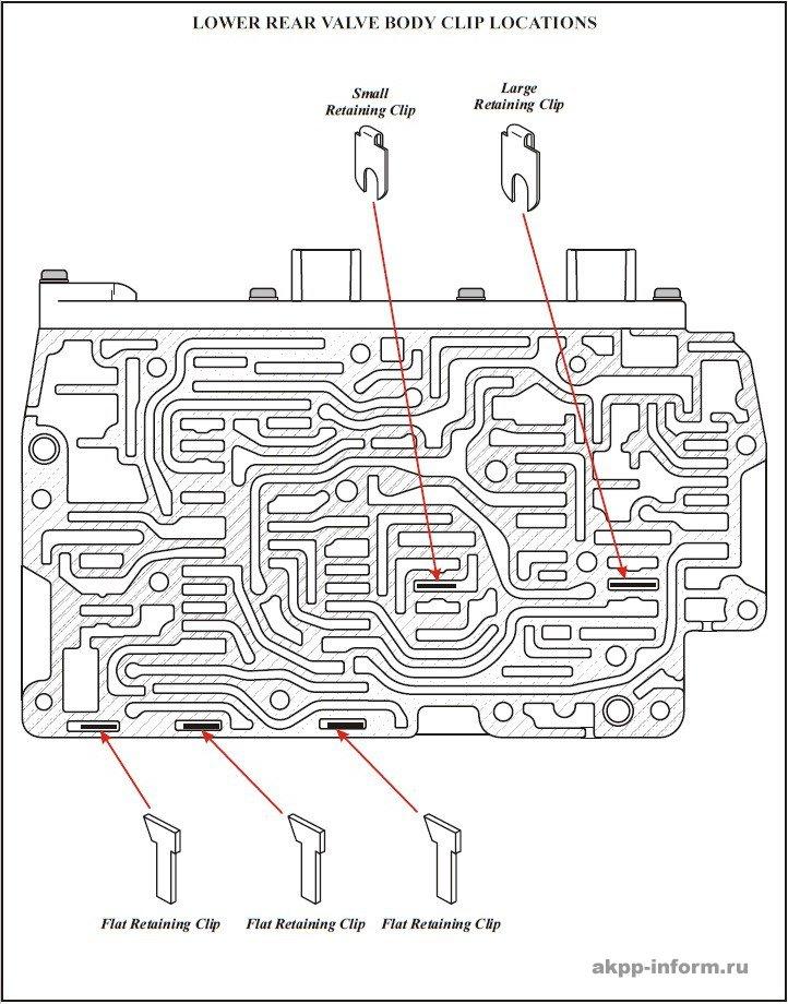 Аккумулятор для электромобиля своими руками